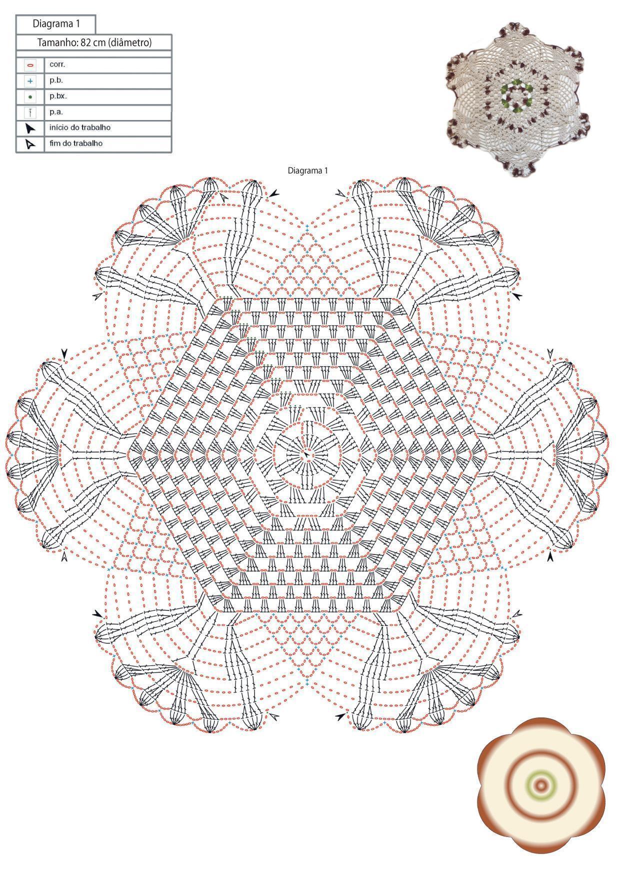grafico de flor: