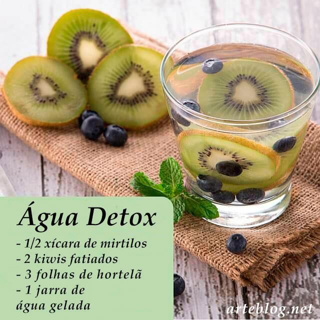 kiwi-detox-water